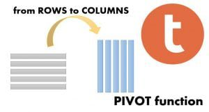 Teradata: How to convert rows to columns? Pivot function at Teradata.